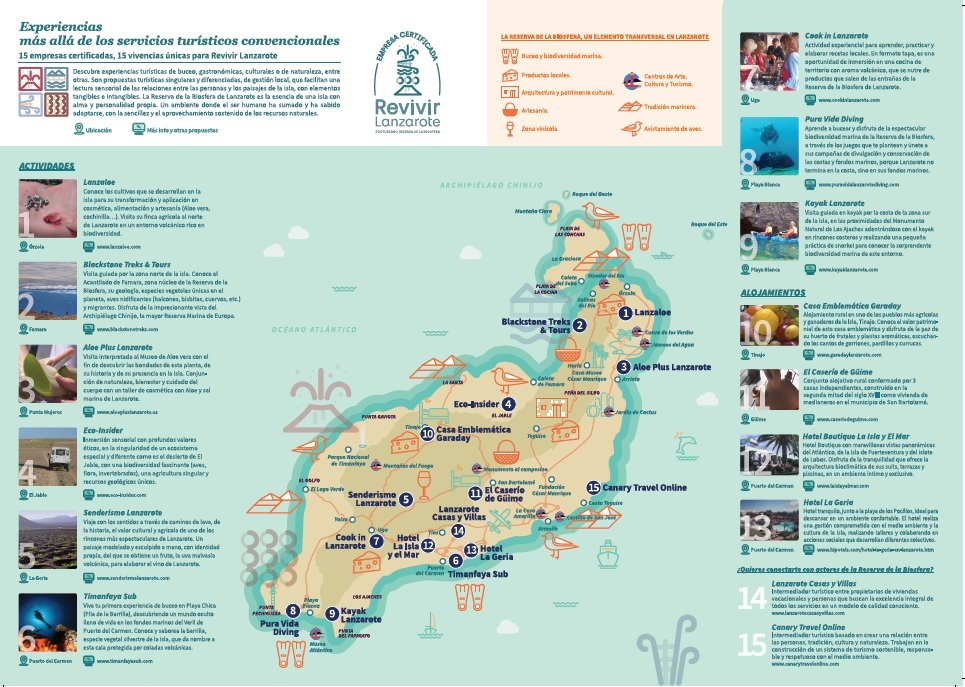 Mapa Revivir Lanzarote 3 Club Producto Turistico